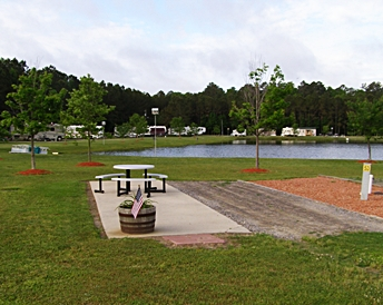 North River Campground & RV Park, NC