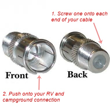 TV Cable Quick-Connects for Your RV