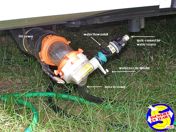 Sewer Solution The Better Rv Black Tank Disposal Sewer